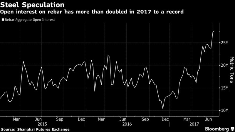 Giá sắt thép xây dựng tăng biến động chóng mặt 2017