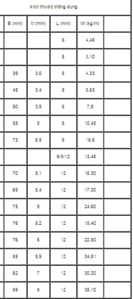 Bảng số liệu về thép hình chữ U